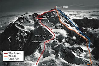 Denali climbing route overview