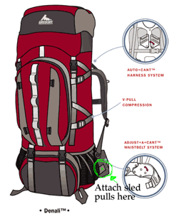Expedition Sled Backpack Attchment